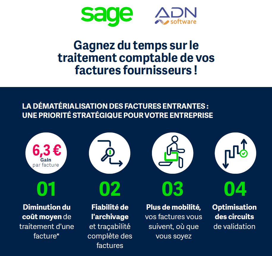 Infographie Sage automatisation comptable